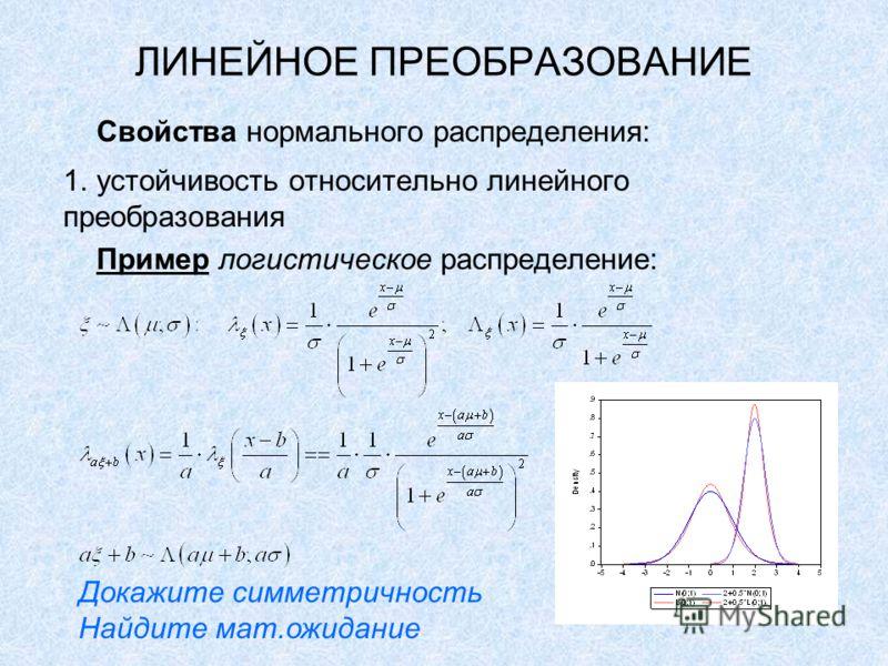 ЛИНЕЙНОЕ ПРЕОБРАЗОВАНИЕ Свойства нормального распределения: 1.устойчивость относительно линейного преобразования Пример логистическое распределение: Докажите симметричность Найдите мат.ожидание