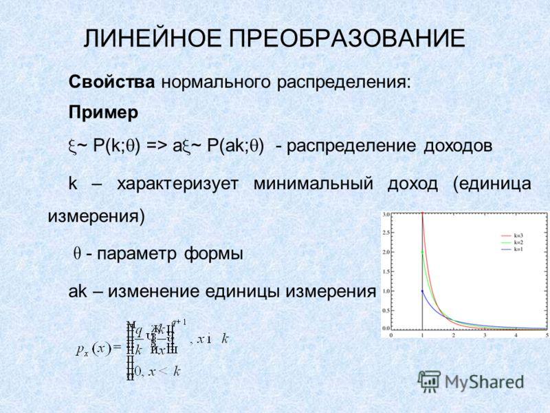 ЛИНЕЙНОЕ ПРЕОБРАЗОВАНИЕ Свойства нормального распределения: Пример ~ P(k; ) => a ~ P(ak; ) - распределение доходов k – характеризует минимальный доход (единица измерения) - параметр формы ak – изменение единицы измерения