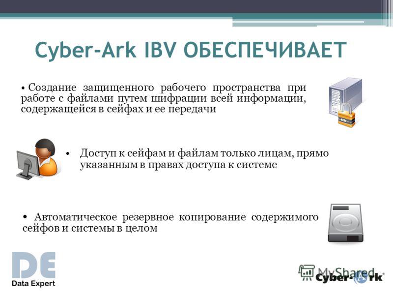 Cyber-Ark IBV ОБЕСПЕЧИВАЕТ Создание защищенного рабочего пространства при работе с файлами путем шифрации всей информации, содержащейся в сейфах и ее передачи Доступ к сейфам и файлам только лицам, прямо указанным в правах доступа к системе Автоматич