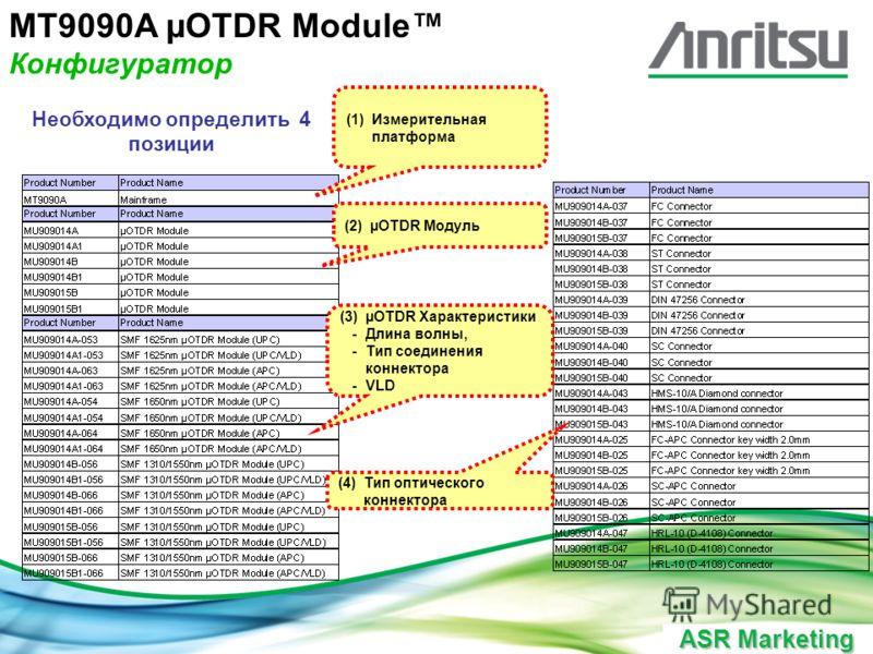ASR Marketing Необходимо определить 4 позиции MT9090A µOTDR Module Конфигуратор (1)Измерительная платформа (2) µOTDR Модуль (3) µOTDR Характеристики - Длина волны, - Тип соединения коннектора - VLD (4) Тип оптического коннектора