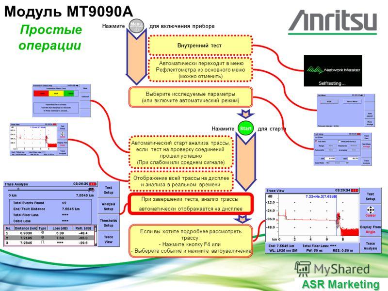 ASR Marketing Модуль MT9090A Простые операции Нажмите для включения прибора Нажмите для старта Self testing… ok Внутренний тест Автоматически переходит в меню Рефлектометра из основного меню (можно отменить) Автоматический старт анализа трассы, если