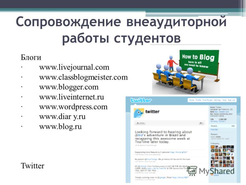 Блоги · www.livejournal.com · www.classblogmeister.com · www.blogger.com · www.liveinternet.ru · www.wordpress.com · www.diar y.ru · www.blog.ru Twitter Сопровождение внеаудиторной работы студентов