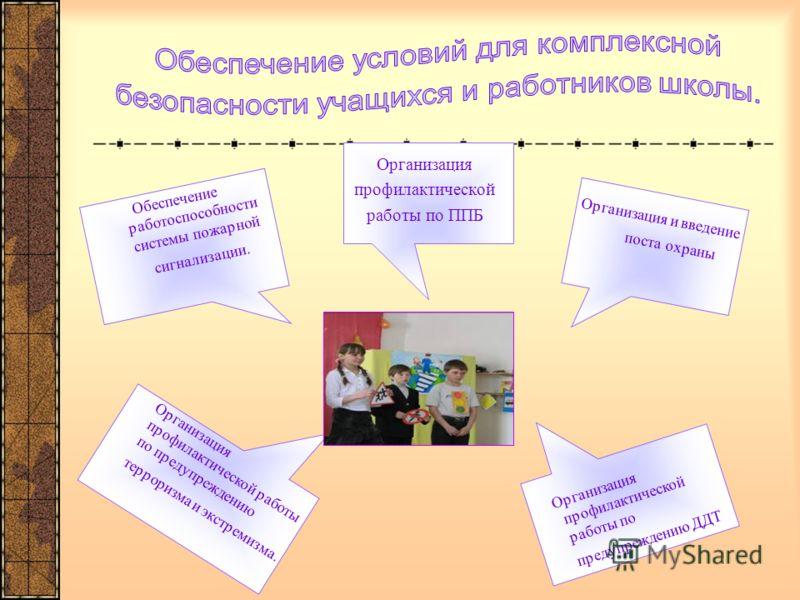 Материальная база СОШ В рамках реализации комплексного проекта модернизации системы образования значительно пополнилась: 2006-2007уч.г. во всех школьных кабинетах установлены софиты - 14 Мультимедийный проектор- 1 Интерактивная доска – 1 Компьютеры –