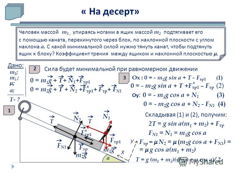 а У Х FN1FN1 N2N2 m1g m1g m2g m2g TT F тр. F тр1.1 Человек массой m 1, упираясь ногами в ящик массой m 2 подтягивает его с помощью каната, перекинутого через блок, по наклонной плоскости с углом наклона а. С какой минимальной силой нужно тянуть канат