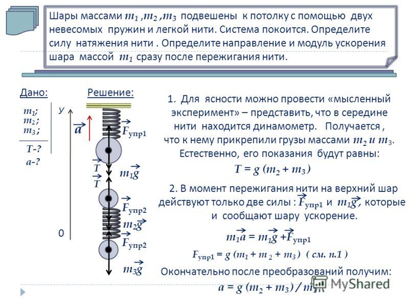 Шары массами m 1, m 2,m 3 подвешены к потолку с помощью двух невесомых пружин и легкой нити. Система покоится. Определите силу натяжения нити. Определите направление и модуль ускорения шара массой m 1 сразу после пережигания нити. m1g m1g T T m2g m2g