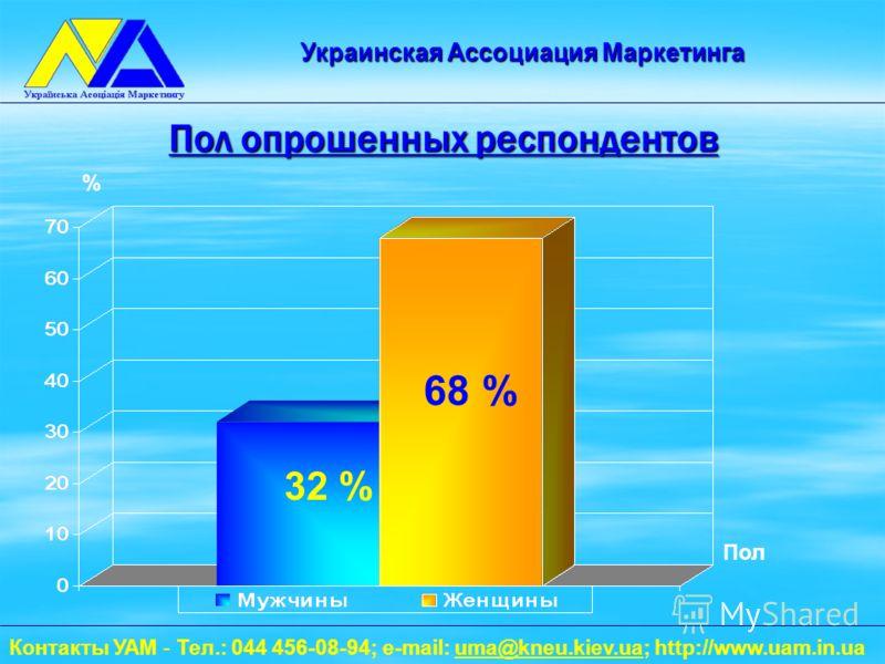 Пол опрошенных респондентов 68 % 32 % % Пол Контакты УАМ - Тел.: 044 456-08-94; e-mail: uma@kneu.kiev.ua; http://www.uam.in.uauma@kneu.kiev.ua Украинская Ассоциация Маркетинга