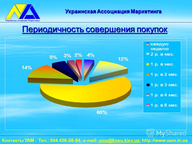 Периодичность совершения покупок Контакты УАМ - Тел.: 044 456-08-94; e-mail: uma@kneu.kiev.ua; http://www.uam.in.uauma@kneu.kiev.ua Украинская Ассоциация Маркетинга