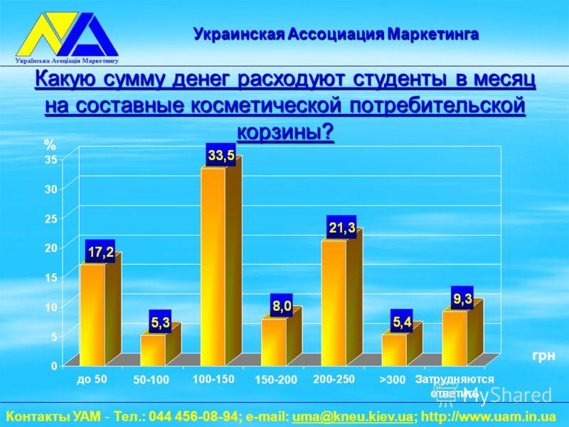 Какую сумму денег расходуют студенты в месяц на составные косметической потребительской корзины? 50-100150-200>300 грн % Контакты УАМ - Тел.: 044 456-08-94; e-mail: uma@kneu.kiev.ua; http://www.uam.in.uauma@kneu.kiev.ua Украинская Ассоциация Маркетин