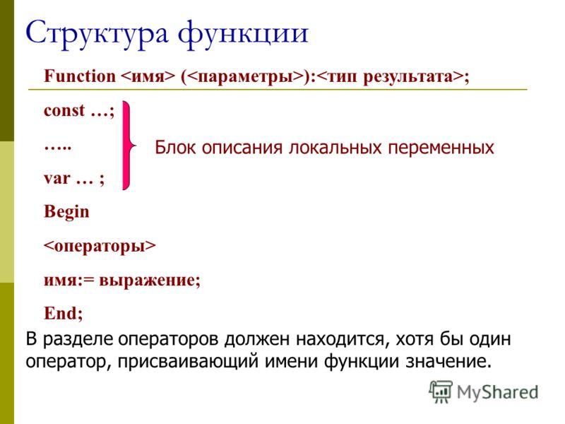 Структура функции Function ( ): ; const …; ….. var … ; Begin имя:= выражение; End; Блок описания локальных переменных В разделе операторов должен находится, хотя бы один оператор, присваивающий имени функции значение.