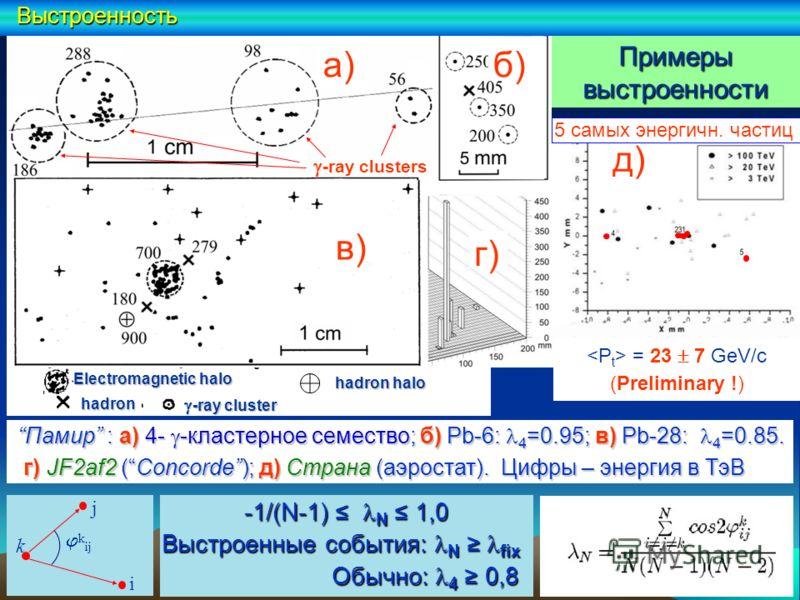 -1/(N-1) N 1,0 Выстроенные события: N fix Обычно: 4 0,8 Примеры выстроенности k i j k ij Electromagnetic halo hadron halo hadron halo hadron hadron -ray cluster -ray cluster Памир : a) 4- -кластерное семество; б) Pb-6: 4 =0.95; в) Pb-28: 4 =0.85. г)