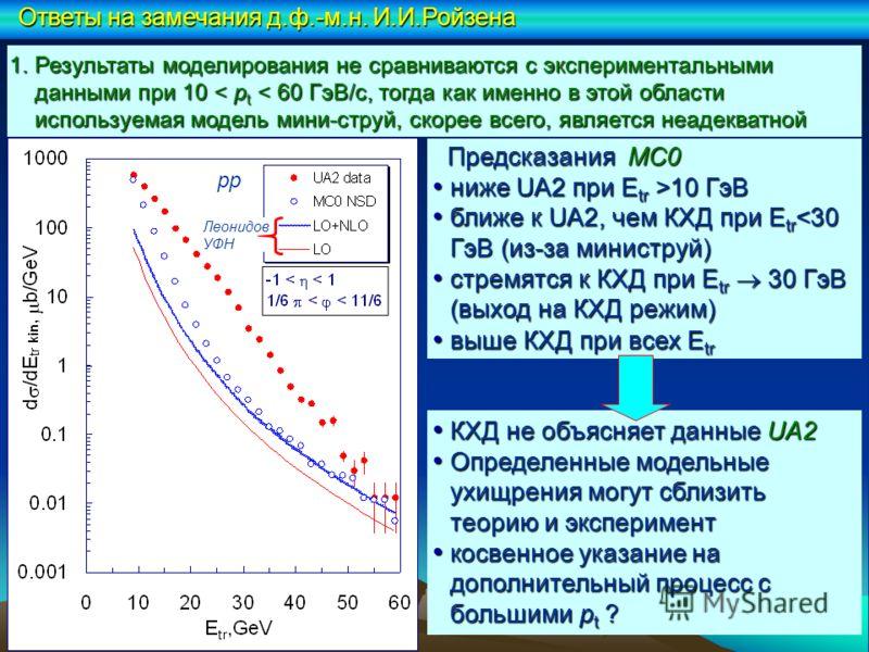 Ответы на замечания д.ф.-м.н. И.И.Ройзена КХД не объясняет данные UA2 КХД не объясняет данные UA2 Определенные модельные ухищрения могут сблизить теорию и эксперимент Определенные модельные ухищрения могут сблизить теорию и эксперимент косвенное указ