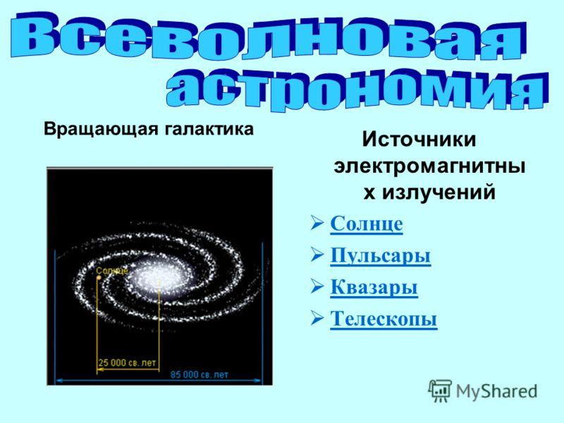 Вращающая галактика Источники электромагнитны х излучений Солнце Пульсары Квазары Телескопы