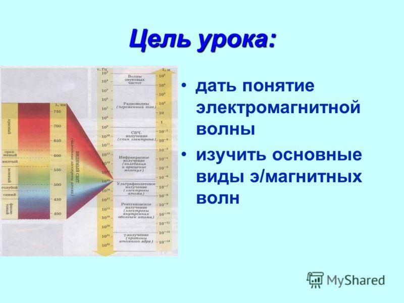 Цель урока: дать понятие электромагнитной волны изучить основные виды э/магнитных волн
