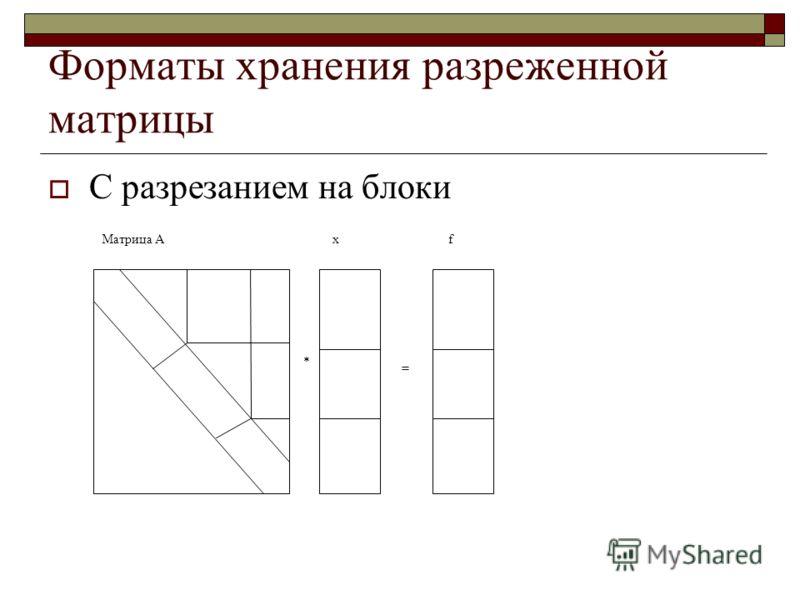 Форматы хранения разреженной матрицы С разрезанием на блоки Матрица Аxf = *