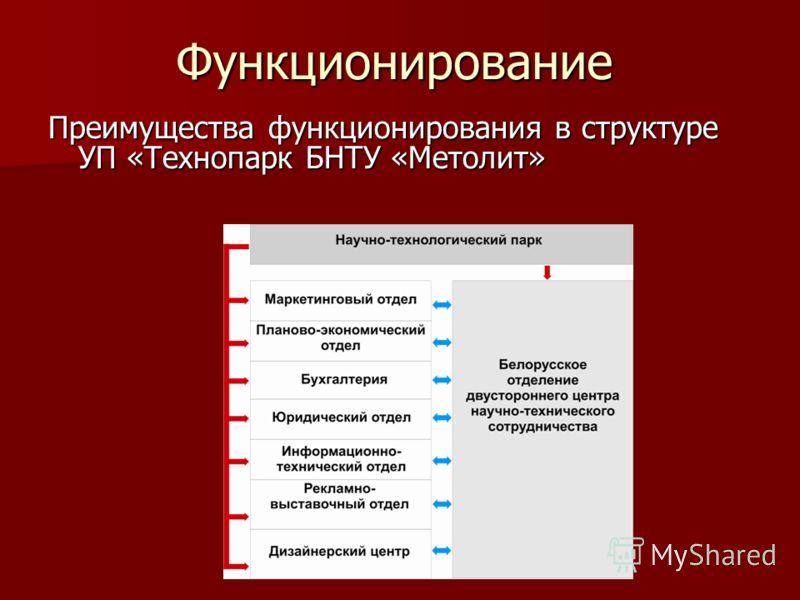 Функционирование Преимущества функционирования в структуре УП «Технопарк БНТУ «Метолит»