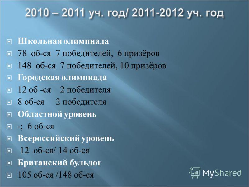 Школьная олимпиада 78 об-ся 7 победителей, 6 призёров 148 об-ся 7 победителей, 10 призёров Городская олимпиада 12 об -ся 2 победителя 8 об-ся 2 победителя Областной уровень -; 6 об-ся Всероссийский уровень 12 об-ся/ 14 об-ся Британский бульдог 105 об