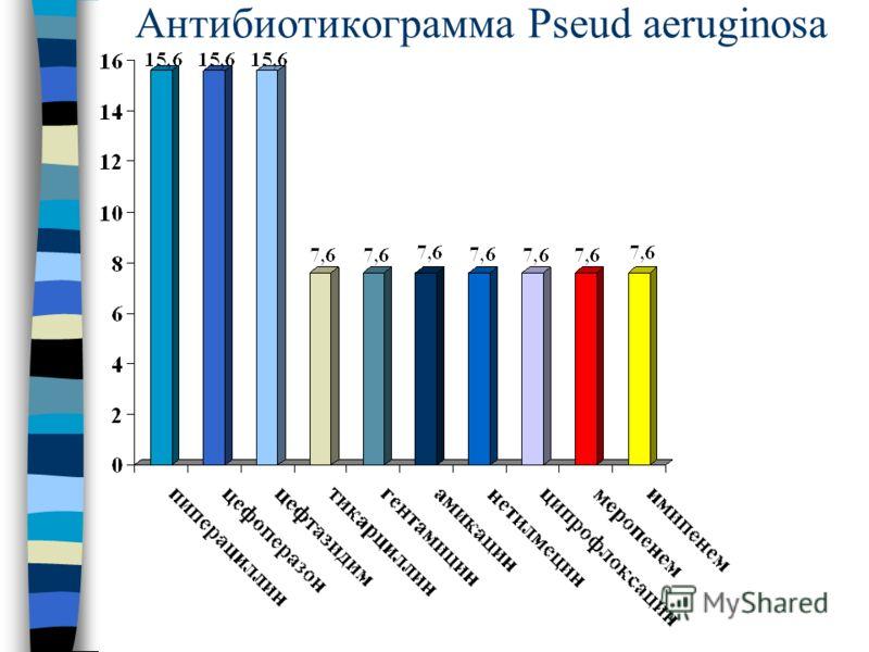 Антибиотикограмма Pseud aeruginosa