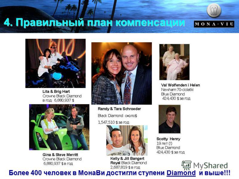 Более 400 человек в МонаВи достигли ступени Diamond и выше!!!