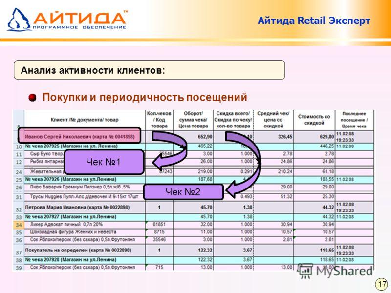 Покупки и периодичность посещений Анализ активности клиентов: Чек 1 Чек 2 17 Айтида Retail Эксперт