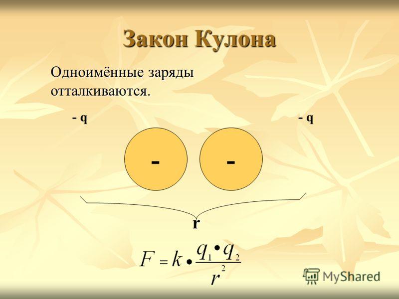 Закон Кулона Разноименные заряды притягиваются. +- +q+q-q r