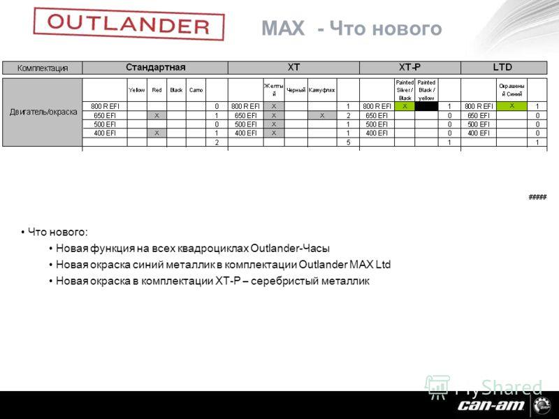 MAX - Что нового Что нового: Новая функция на всех квадроциклах Outlander-Часы Новая окраска синий металлик в комплектации Outlander MAX Ltd Новая окраска в комплектации XT-P – серебристый металлик