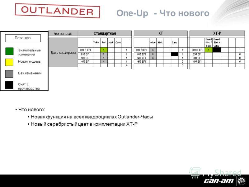 One-Up - Что нового Что нового: Новая функция на всех квадроциклах Outlander-Часы Новый серебристый цвет в комплектации XT-P Значительные изменения Новая модель Без изменений Снят с производства Легенда
