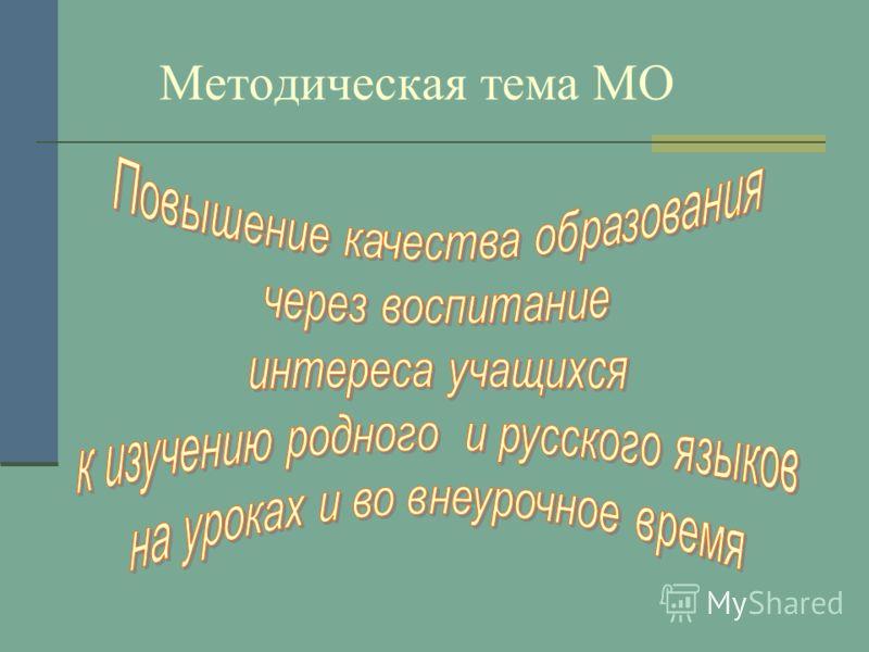 Методическая тема МО