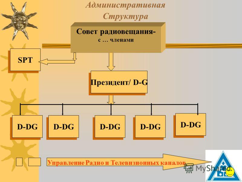 Административная Структура Управление Радио и Телевизионных каналов SPT Президент/ D-G Совет радиовещания- с … членами D-DG