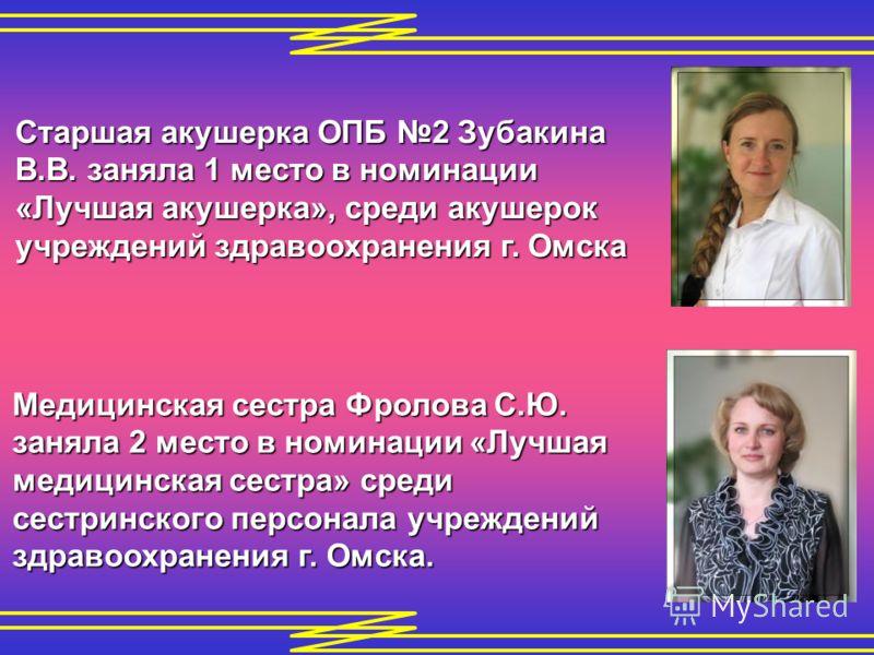 Старшая акушерка ОПБ 2 Зубакина В.В. заняла 1 место в номинации «Лучшая акушерка», среди акушерок учреждений здравоохранения г. Омска Медицинская сестра Фролова С.Ю. заняла 2 место в номинации «Лучшая медицинская сестра» среди сестринского персонала