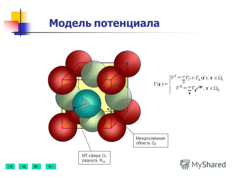 Модель потенциала Междоузельная область Ω 2 МТ-сфера Ω 1 радиуса R cs