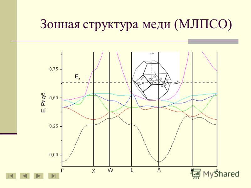 Зонная структура меди (МЛПСО)