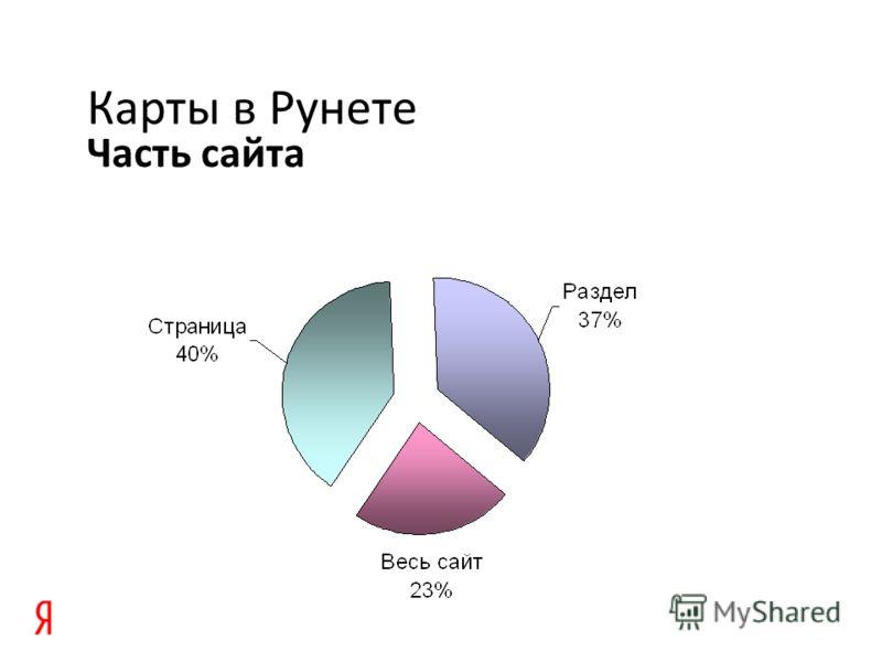 Часть сайта Карты в Рунете