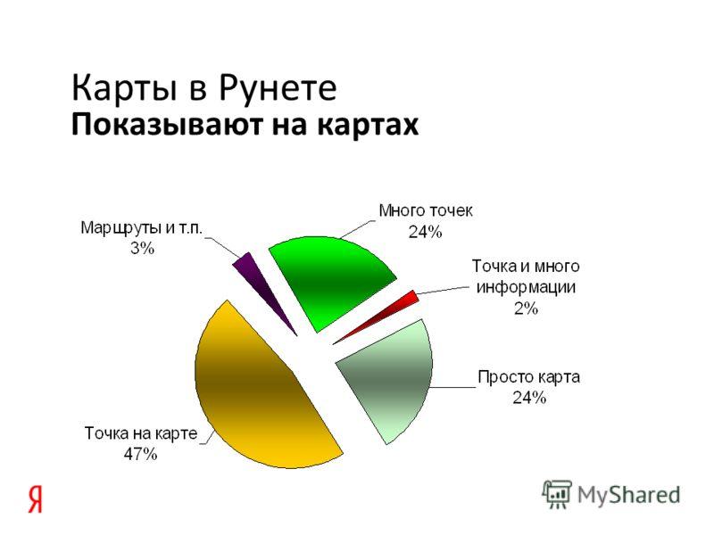 Показывают на картах Карты в Рунете
