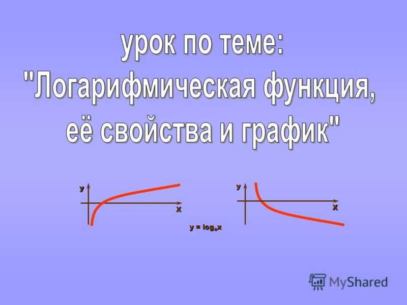 Х У y = log а x ХУ