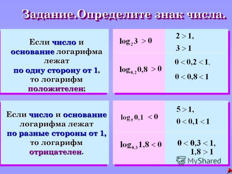 Если число и основание логарифма лежат по одну сторону от 1, то логарифм положителен; Если число и основание логарифма лежат по разные стороны от 1, то логарифм отрицателен. Задание.Определите знак числа. Задание.Определите знак числа.