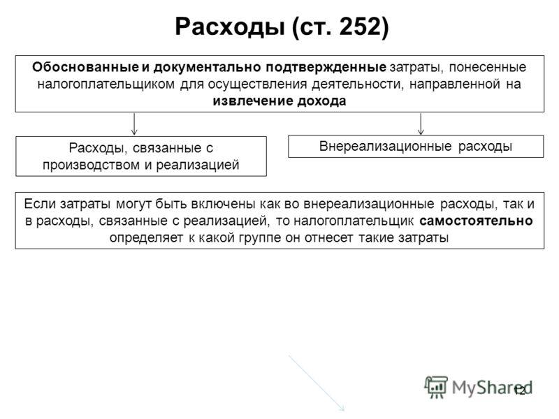 12 Расходы (ст. 252) Обоснованные и документально подтвержденные затраты, понесенные налогоплательщиком для осуществления деятельности, направленной на извлечение дохода Расходы, связанные с производством и реализацией Внереализационные расходы Если