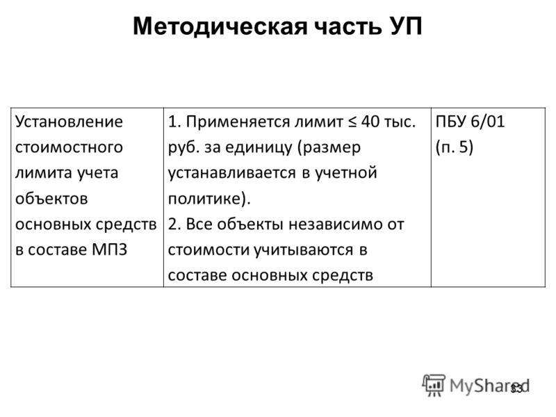 33 Методическая часть УП Установление стоимостного лимита учета объектов основных средств в составе МПЗ 1. Применяется лимит 40 тыс. руб. за единицу (размер устанавливается в учетной политике). 2. Все объекты независимо от стоимости учитываются в сос