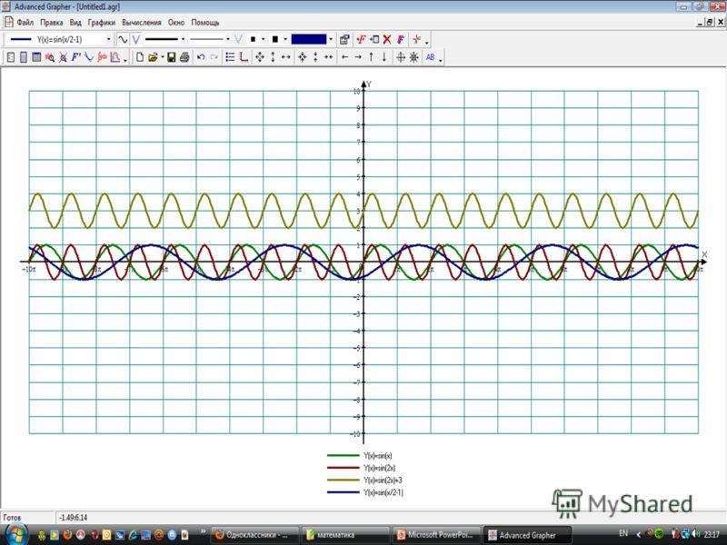 Тема «Тригонометрическая функция»