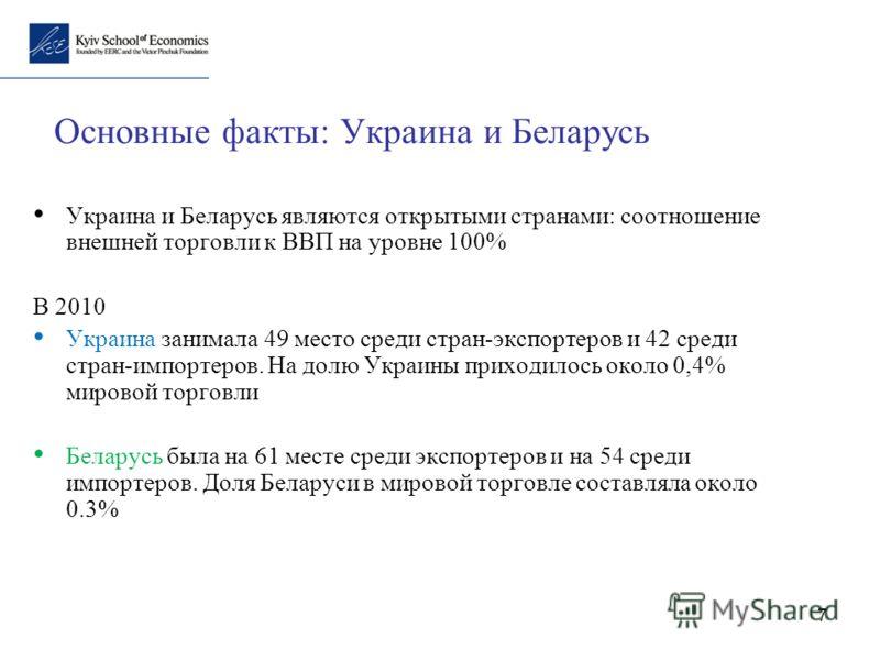 7 Основные факты: Украина и Беларусь Украина и Беларусь являются открытыми странами: соотношение внешней торговли к ВВП на уровне 100% В 2010 Украина занимала 49 место среди стран-экспортеров и 42 среди стран-импортеров. На долю Украины приходилось о
