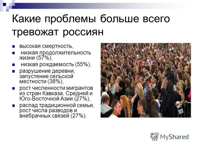 Какие проблемы больше всего тревожат россиян высокая смертность, низкая продолжительность жизни (57%), низкая рождаемость (55%), разрушение деревни, запустение сельской местности (38%), рост численности мигрантов из стран Кавказа, Средней и Юго-Восто
