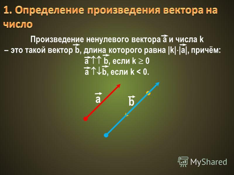 Произведение ненулевого вектора a и числа k – это такой вектор b, длина которого равна |k| |а|, причём: a b, если k 0 а b, если k < 0. a b