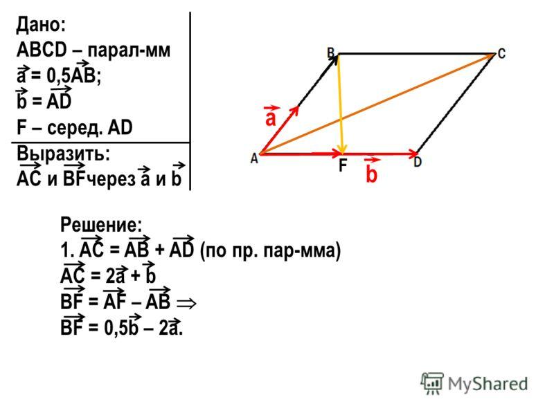 Дано: ABCD – парал-мм a = 0,5AB; b = AD F – серед. AD Выразить: AC и BFчерез a и b a b Решение: 1. AC = AB + AD (по пр. пар-мма) AC = 2a + b BF = AF – AB BF = 0,5b – 2a. F
