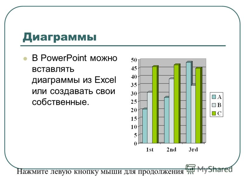 Диаграммы В PowerPoint можно вставлять диаграммы из Excel или создавать свои собственные. Нажмите левую кнопку мыши для продолжения