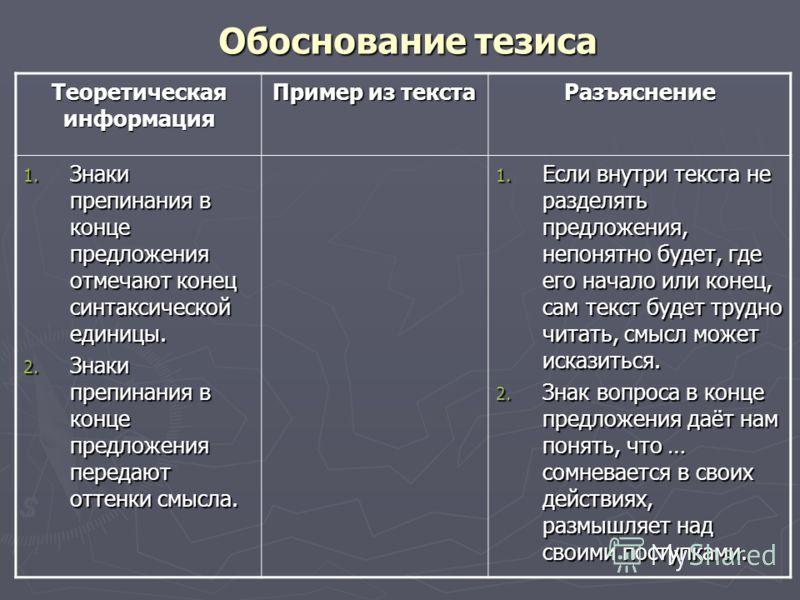 Обоснование тезиса Теоретическая информация Пример из текста Разъяснение 1. Знаки препинания в конце предложения отмечают конец синтаксической единицы. 2. Знаки препинания в конце предложения передают оттенки смысла. 1. Если внутри текста не разделят