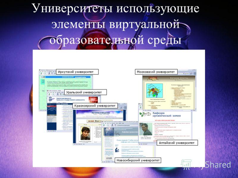 Университеты использующие элементы виртуальной образовательной среды