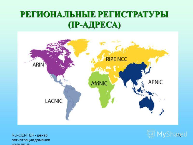 RU-CENTER - центр регистрации доменов www.nic.ru 30 РЕГИОНАЛЬНЫЕ РЕГИСТРАТУРЫ (IP-АДРЕСА)