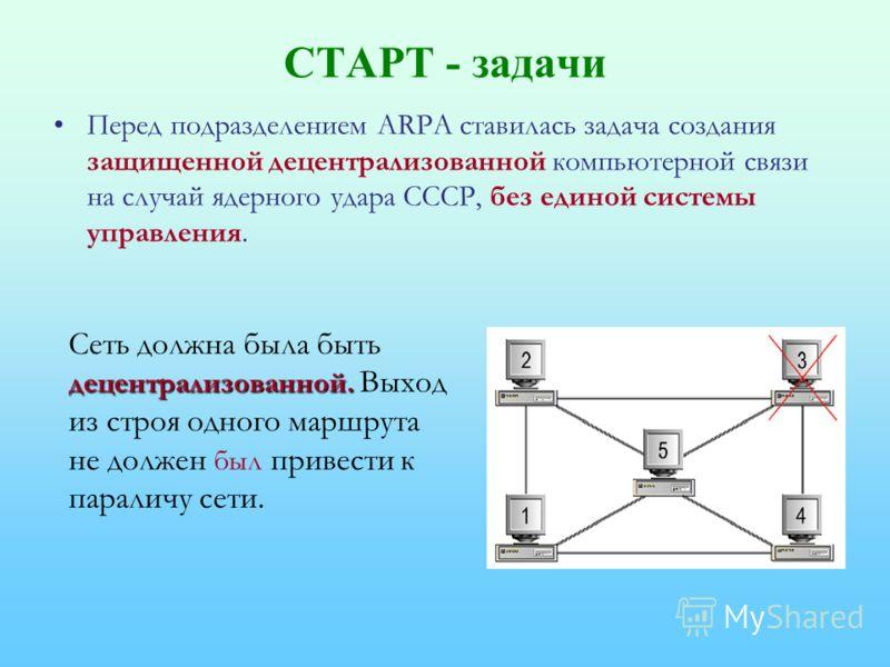 СТАРТ - задачи Перед подразделением ARPA ставилась задача создания защищенной децентрализованной компьютерной связи на случай ядерного удара СССР, без единой системы управления. децентрализованной. Сеть должна была быть децентрализованной. Выход из с