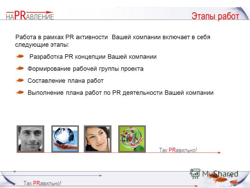 Так PRавильно! 11 Этапы работ Работа в рамках PR активности Вашей компании включает в себя следующие этапы: Разработка PR концепции Вашей компании Формирование рабочей группы проекта Составление плана работ Выполнение плана работ по PR деятельности В