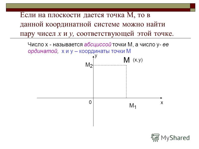Если на плоскости дается точка М, то в данной координатной системе можно найти пару чисел х и у, соответствующей этой точке. М М 1 М 2 х у 0 (х,у) Число х - называется абсциссой точки М, а число у- ее ординатой, х и у – координаты точки М