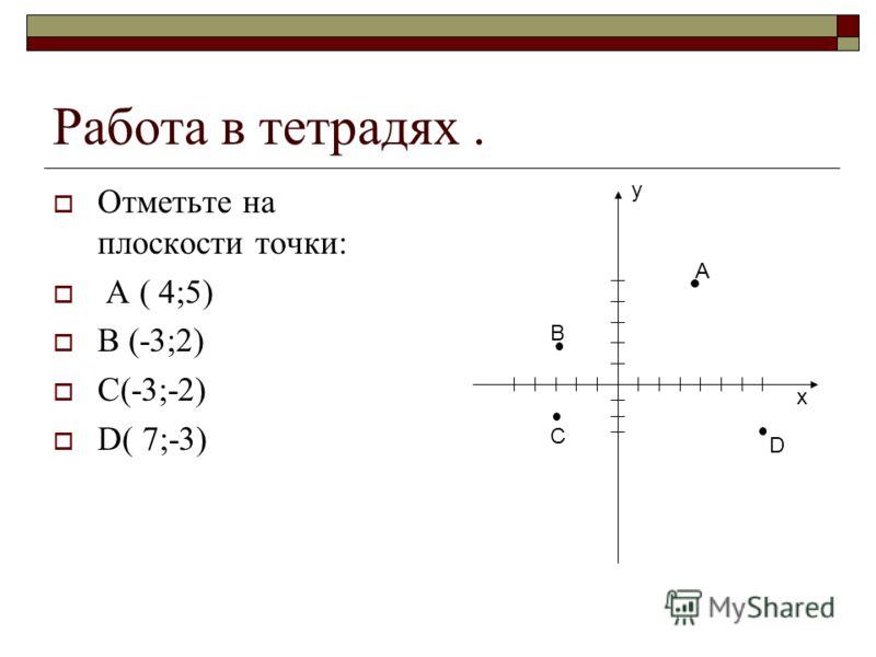 Работа в тетрадях. Отметьте на плоскости точки: А ( 4;5) В (-3;2) С(-3;-2) D( 7;-3) х у А В С D
